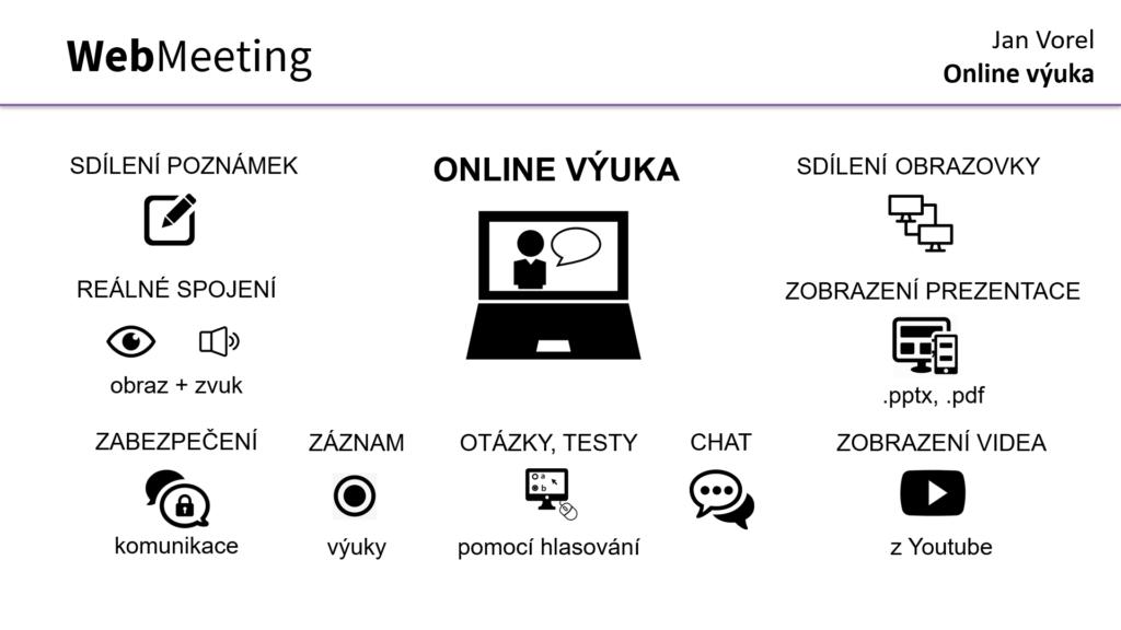 Co WebMeeting nabízí?