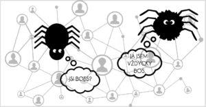 Jak být v kontaktu a efektivně řídit svůj tým v MLM?