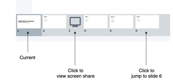 WebMeeting prezentace, miniatury, aktuální slide
